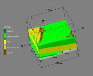 Model 3D litologi