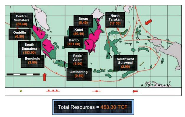 Potensi CBM Indonesia (ARII dalam Asep & fatimah , 2010)